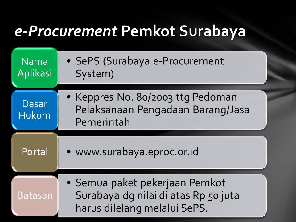 e-Procurement Pemkot Surabaya