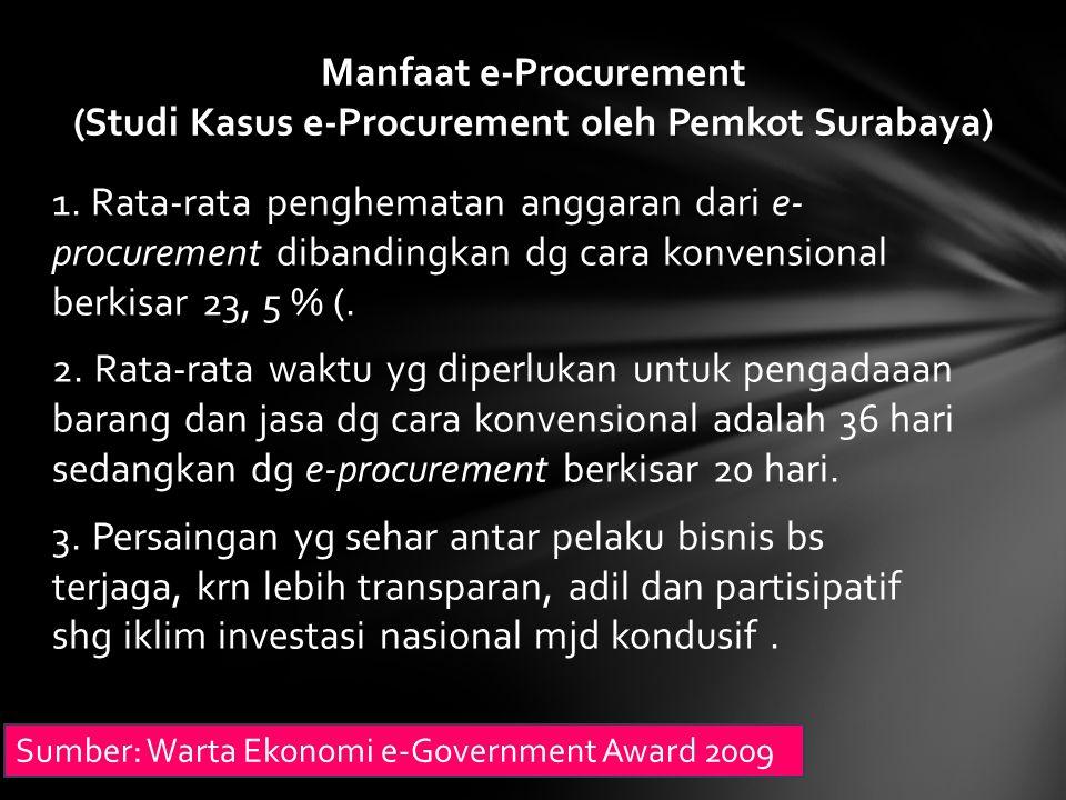 Manfaat e-Procurement (Studi Kasus e-Procurement oleh Pemkot Surabaya)