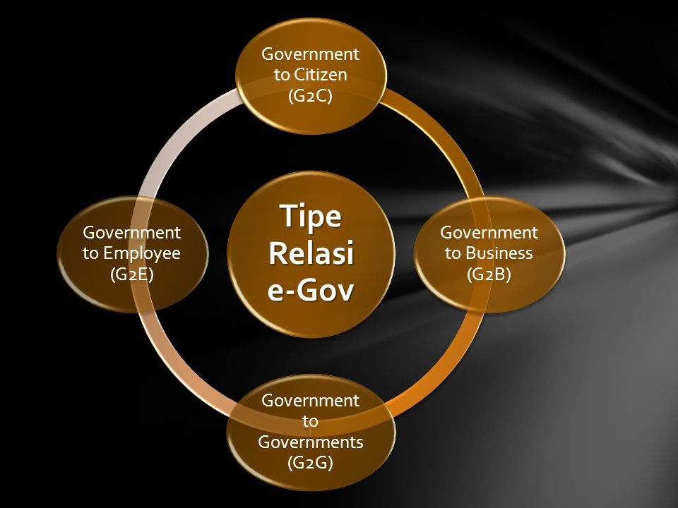 Tipe Relasi e-Gov Government to Citizen (G2C)