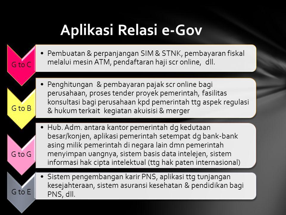 Aplikasi Relasi e-Gov G to C. Pembuatan & perpanjangan SIM & STNK, pembayaran fiskal melalui mesin ATM, pendaftaran haji scr online, dll.
