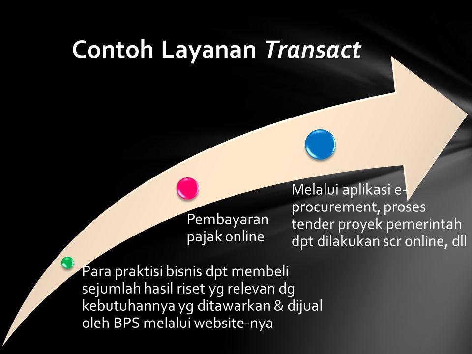 Contoh Layanan Transact