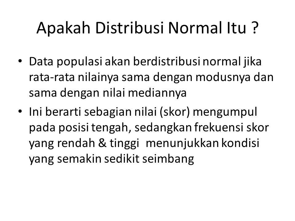 Apakah Distribusi Normal Itu