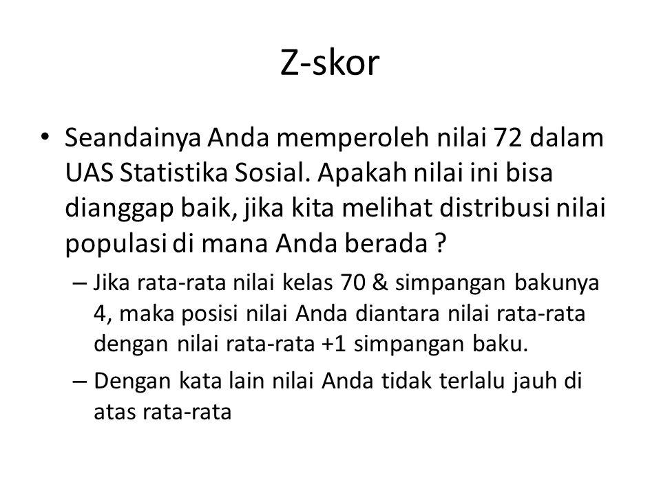Z-skor