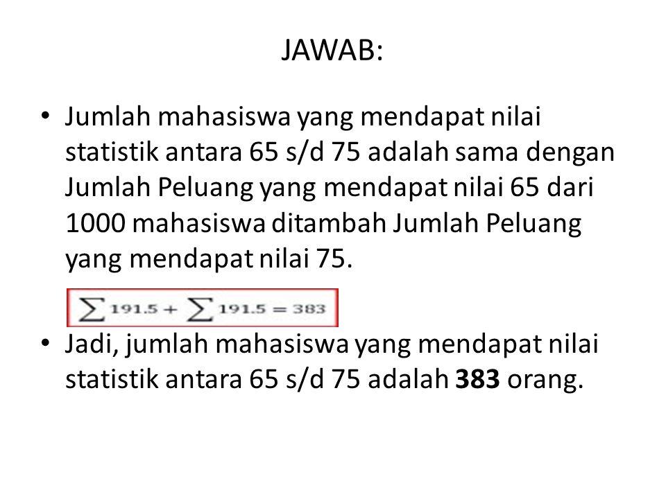 JAWAB: