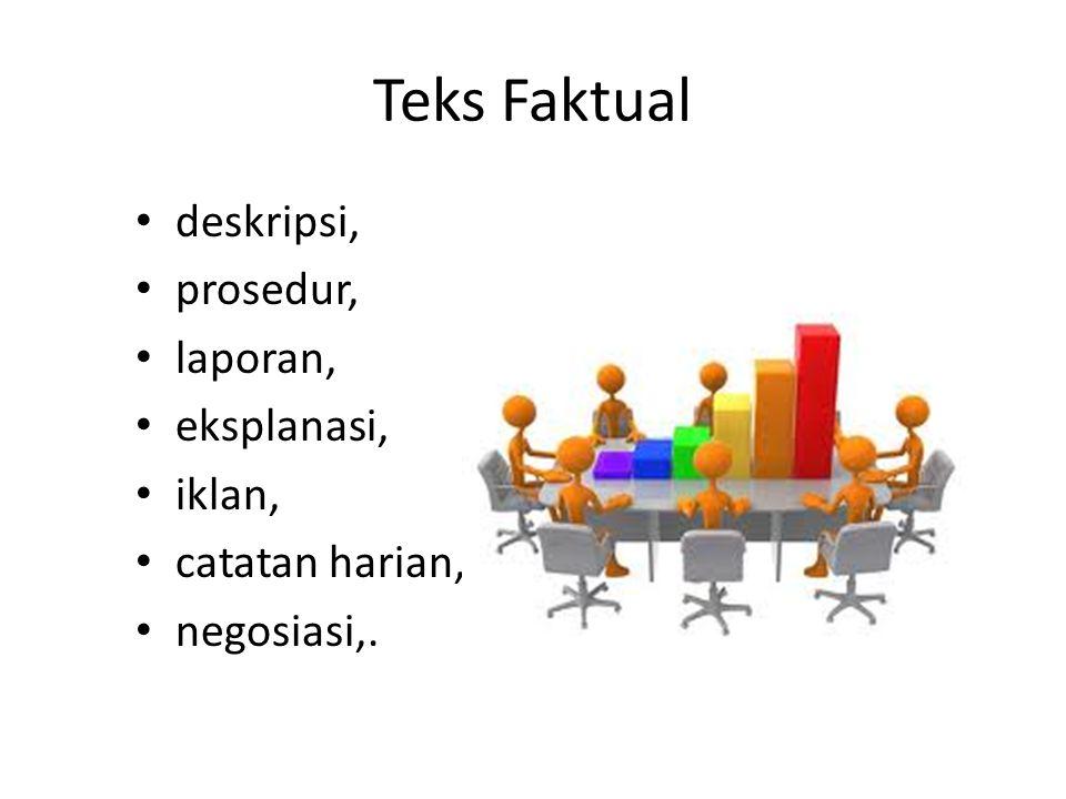 Teks Faktual deskripsi, prosedur, laporan, eksplanasi, iklan,