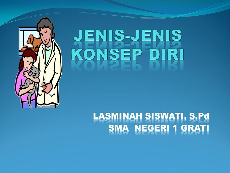 JENIS-JENIS KONSEP DIRI