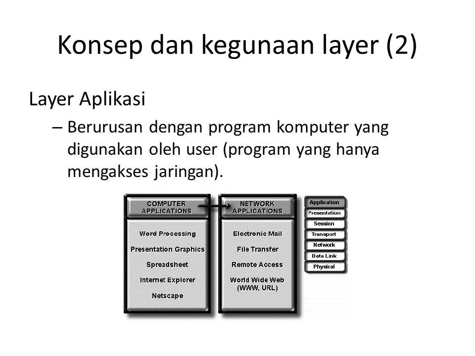 Konsep dan kegunaan layer (2)
