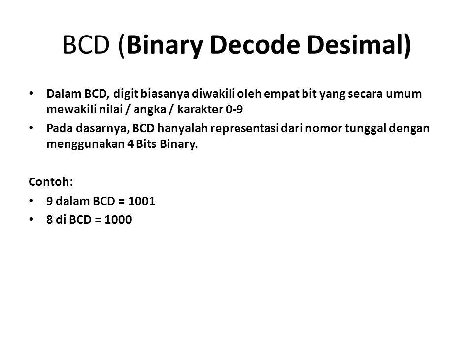 BCD (Binary Decode Desimal)