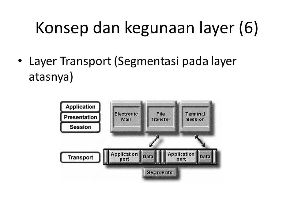Konsep dan kegunaan layer (6)