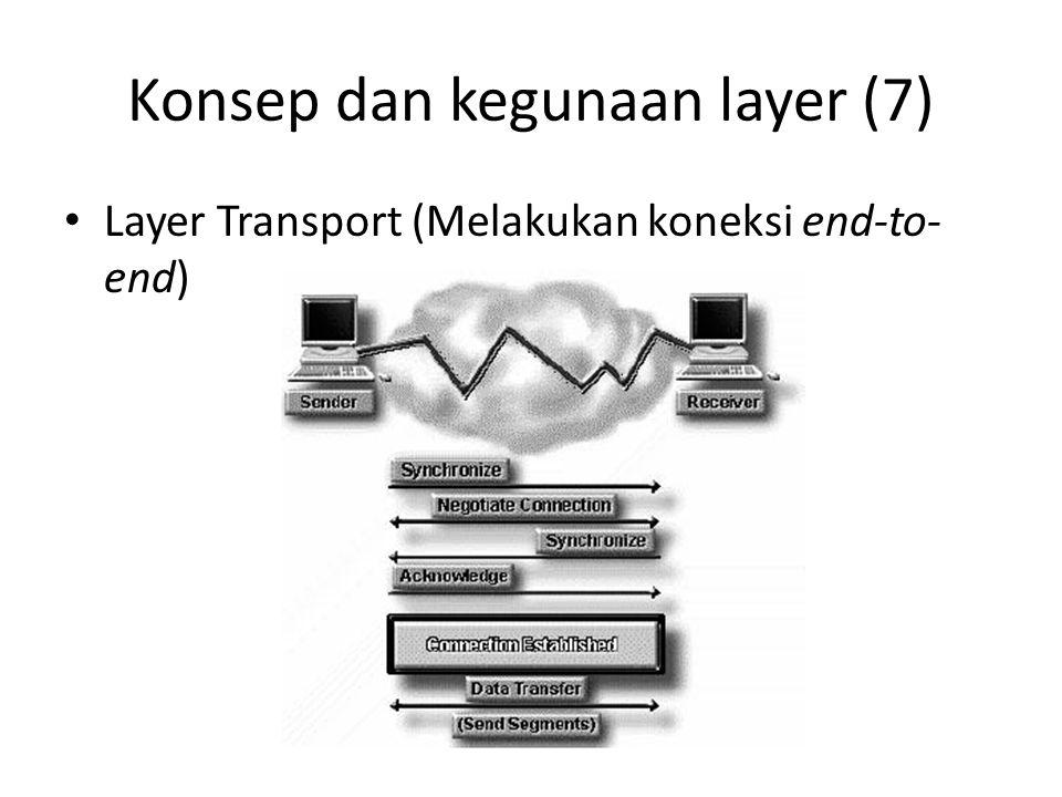 Konsep dan kegunaan layer (7)