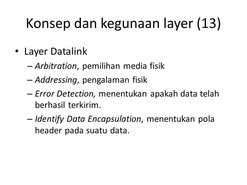 Konsep dan kegunaan layer (13)