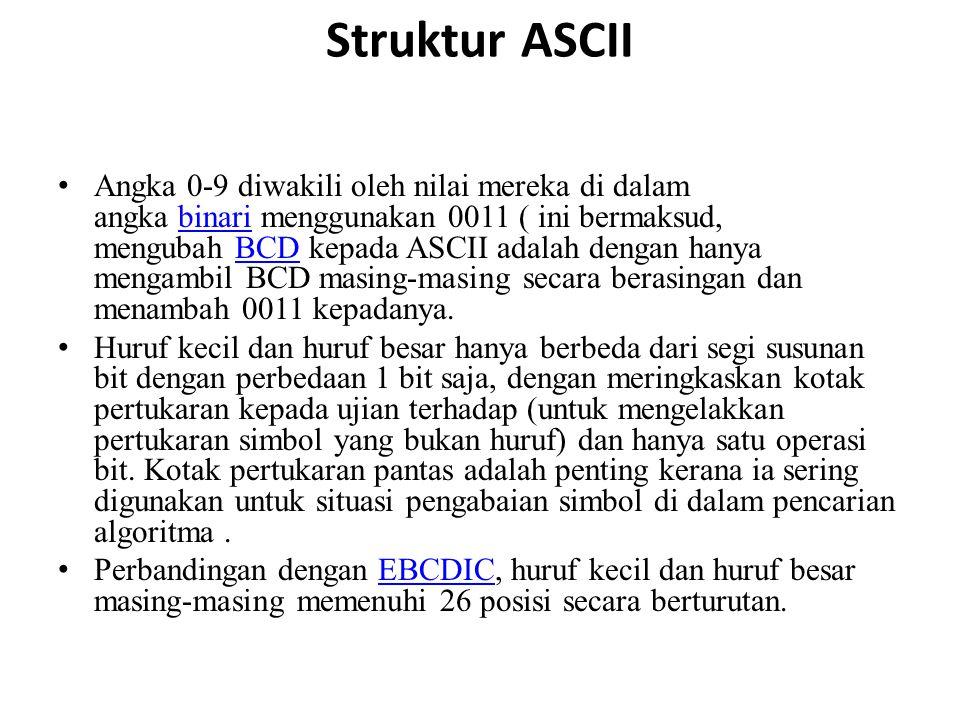 Struktur ASCII