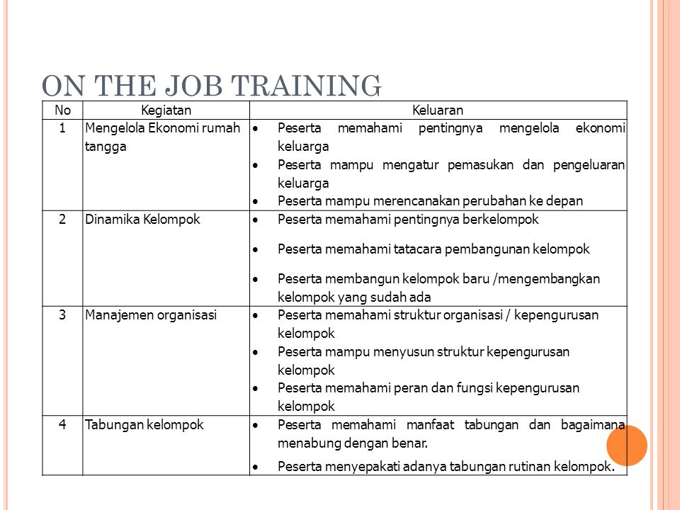 ON THE JOB TRAINING No Kegiatan Keluaran 1