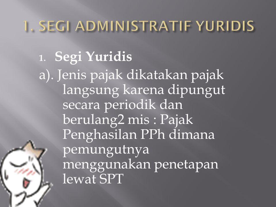 1. SEGI ADMINISTRATIF YURIDIS