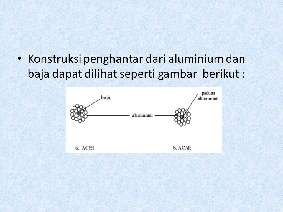Konstruksi penghantar dari aluminium dan baja dapat dilihat seperti gambar berikut :