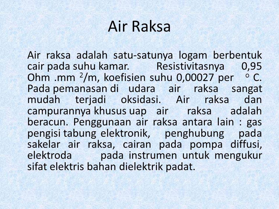 Air Raksa