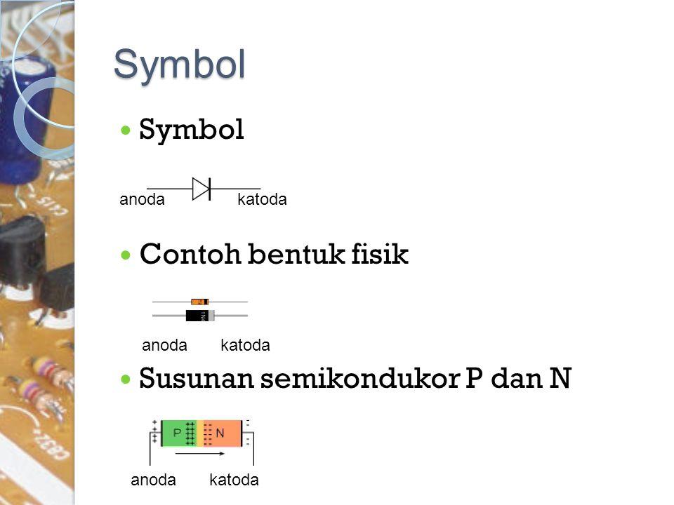 Symbol Symbol Contoh bentuk fisik Susunan semikondukor P dan N anoda