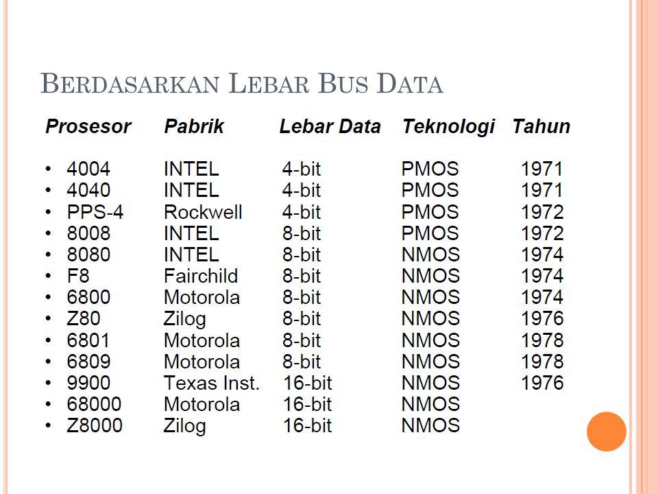 Berdasarkan Lebar Bus Data