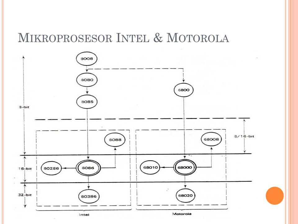 Mikroprosesor Intel & Motorola
