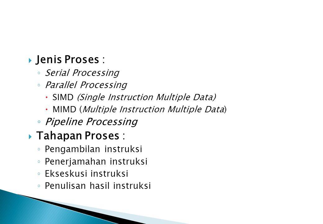 Jenis Proses : Tahapan Proses : Pipeline Processing Serial Processing