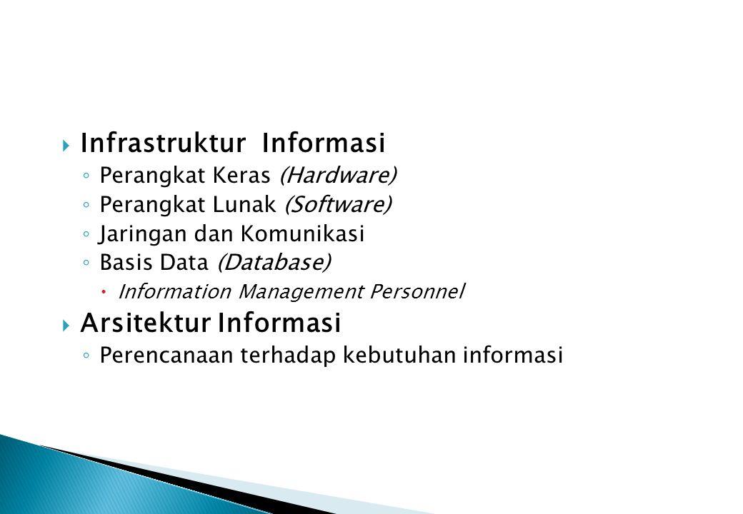 Infrastruktur Informasi