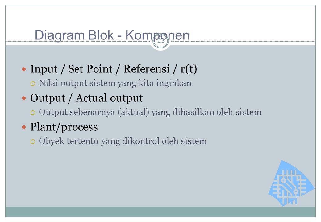 Diagram Blok - Komponen
