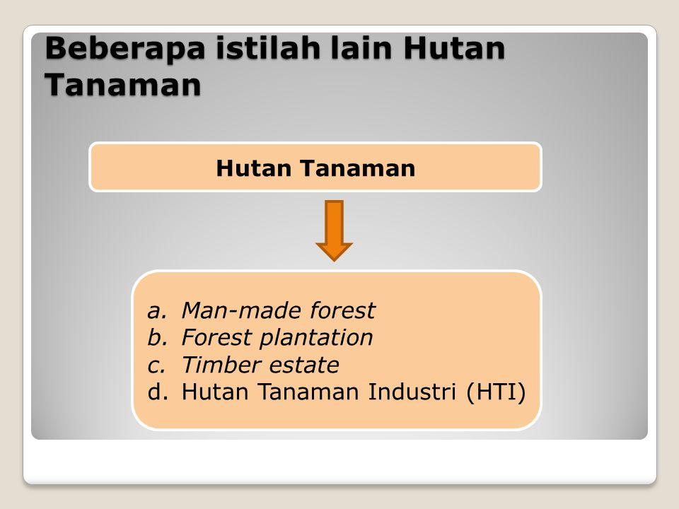 Beberapa istilah lain Hutan Tanaman