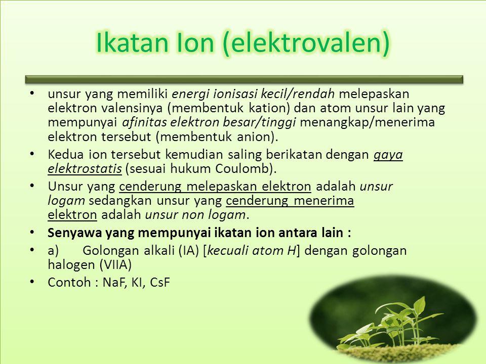 Ikatan Ion (elektrovalen)
