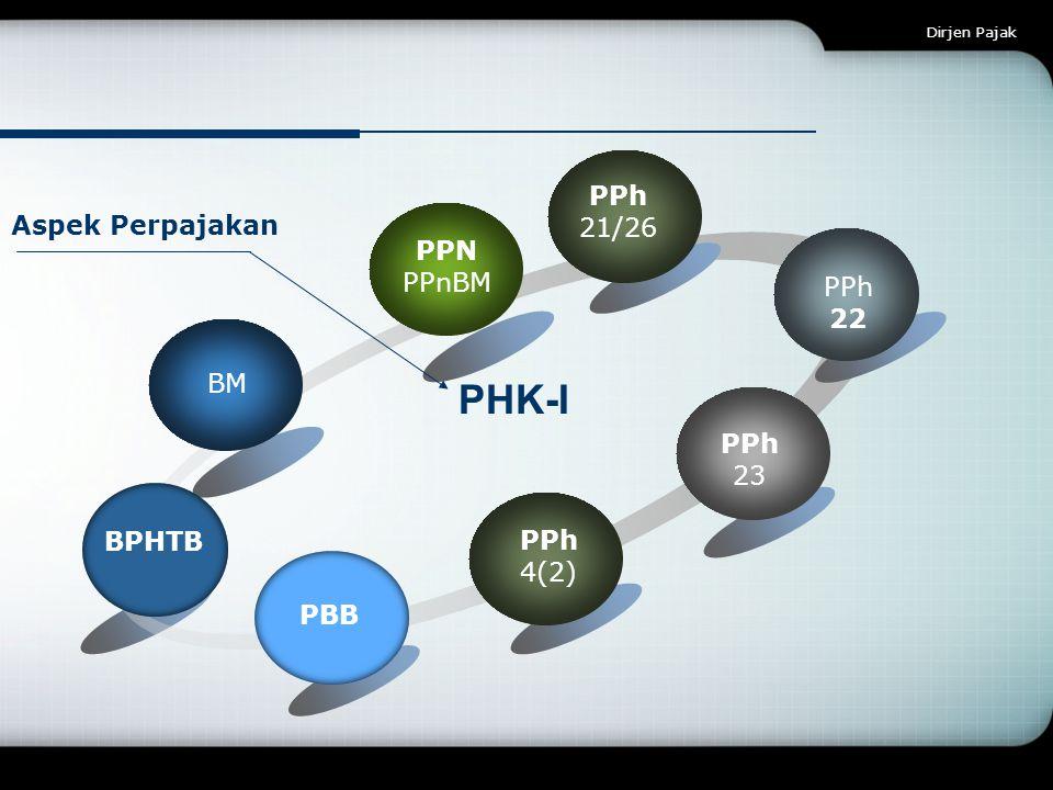 PHK-I PPh 21/26 Aspek Perpajakan PPN PPnBM 22 BM 23 BPHTB PPh 4(2) PBB