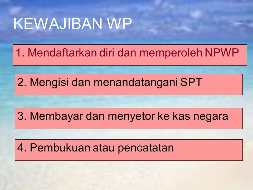 KEWAJIBAN WP 1. Mendaftarkan diri dan memperoleh NPWP