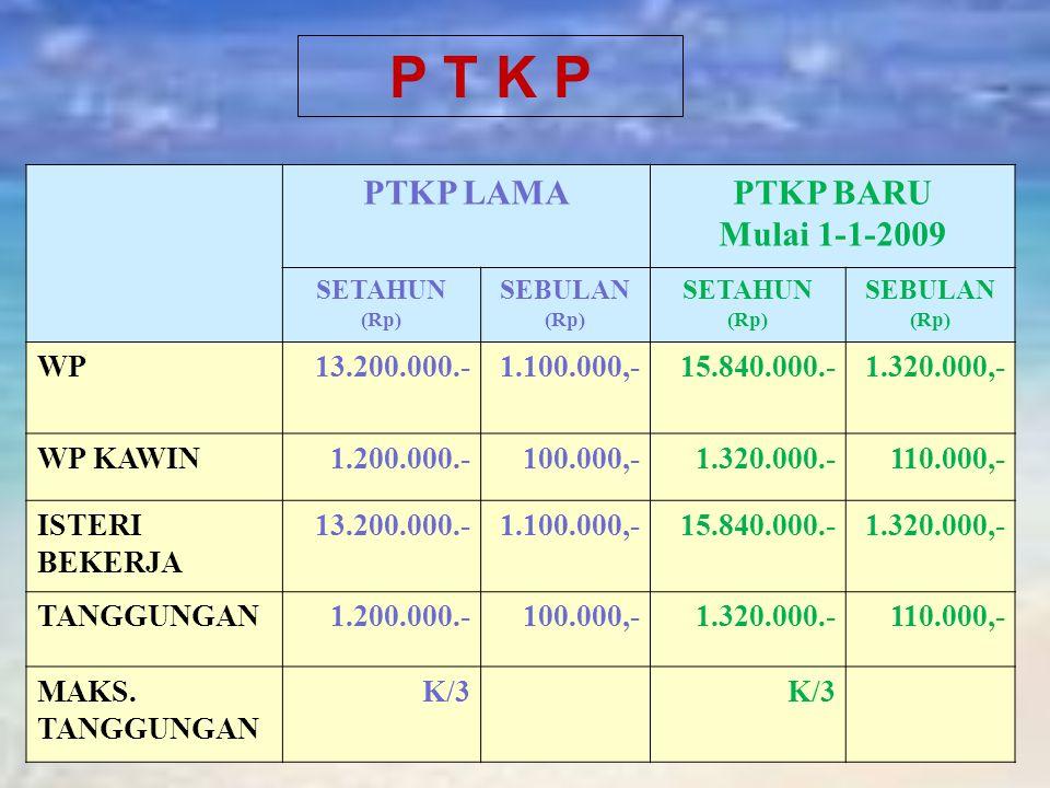 P T K P PTKP LAMA PTKP BARU Mulai 1-1-2009 WP 13.200.000.- 1.100.000,-