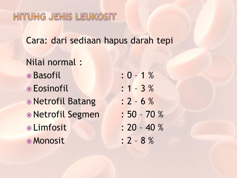 HITUNG JENIS LEUKOSIT Cara: dari sediaan hapus darah tepi. Nilai normal : Basofil : 0 – 1 % Eosinofil : 1 – 3 %