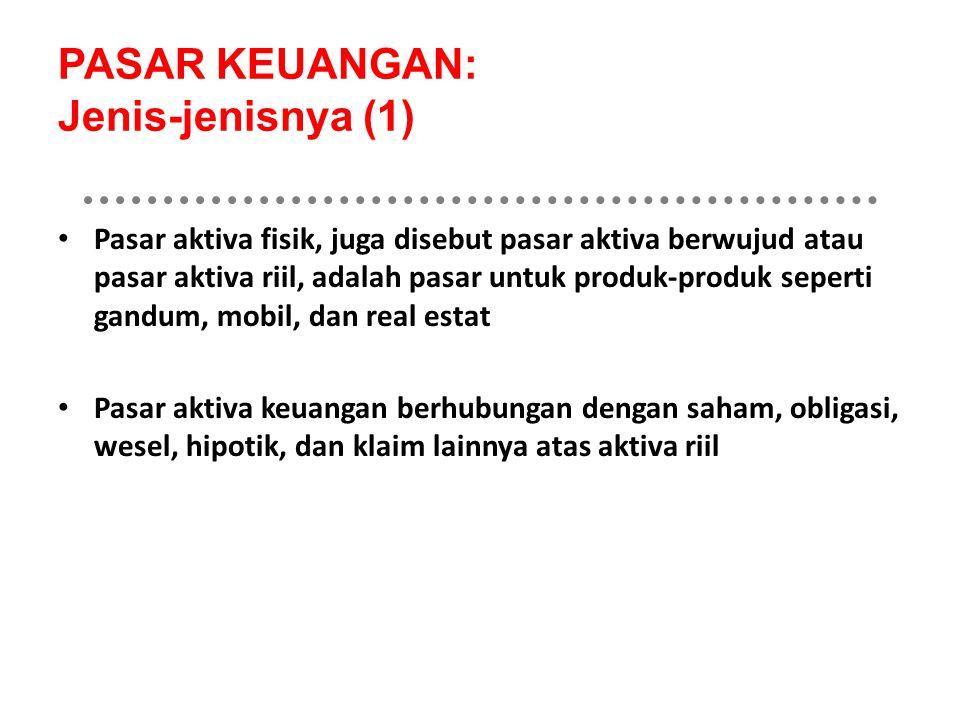 PASAR KEUANGAN: Jenis-jenisnya (1)