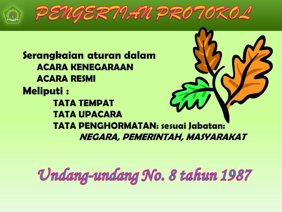 Undang-undang No. 8 tahun 1987