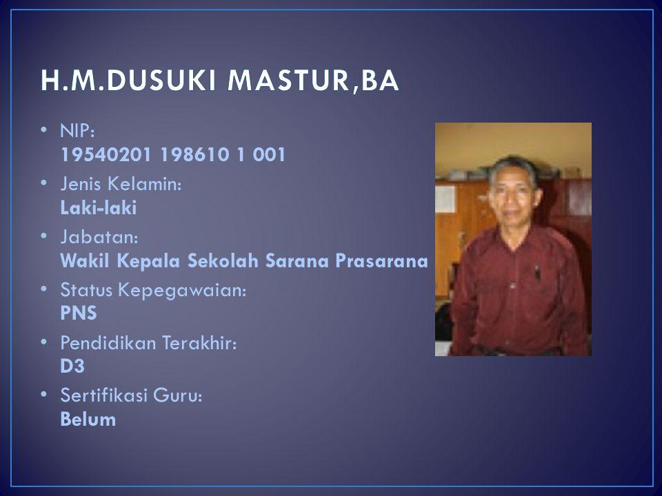 H.M.DUSUKI MASTUR,BA NIP: 19540201 198610 1 001