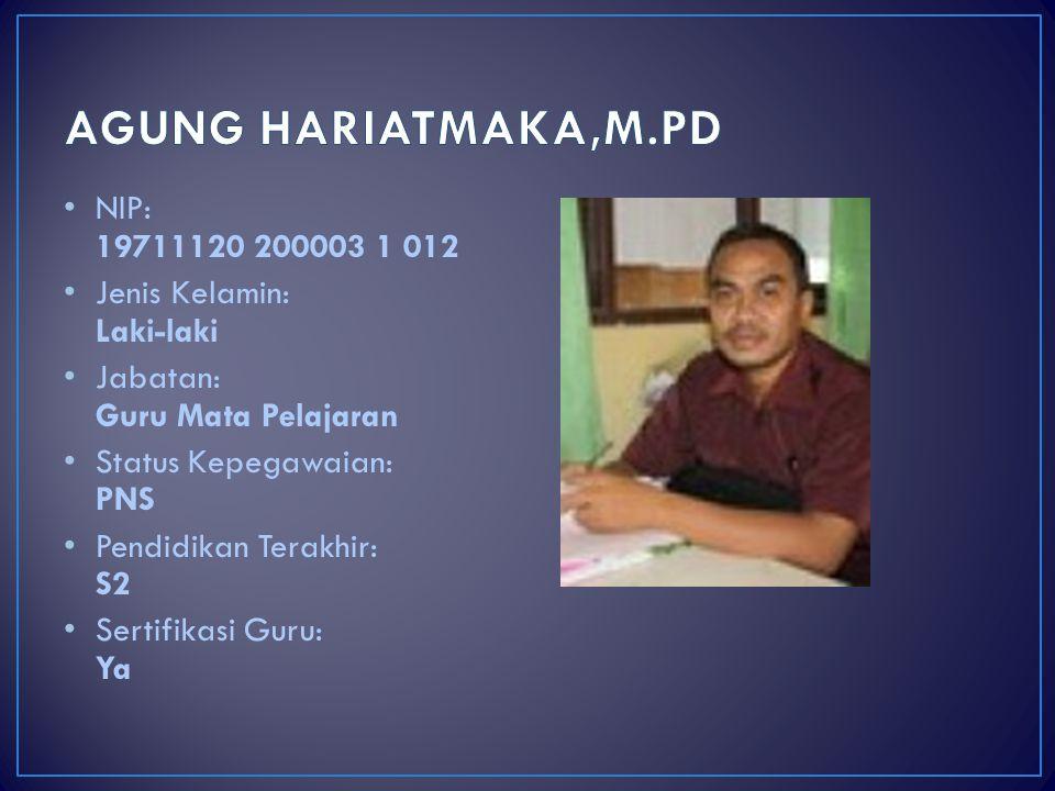 AGUNG HARIATMAKA,M.PD NIP: 19711120 200003 1 012