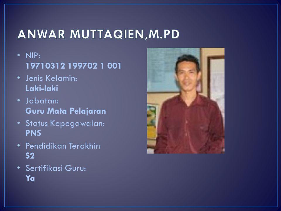 ANWAR MUTTAQIEN,M.PD NIP: 19710312 199702 1 001