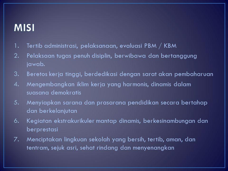 MISI Tertib administrasi, pelaksanaan, evaluasi PBM / KBM