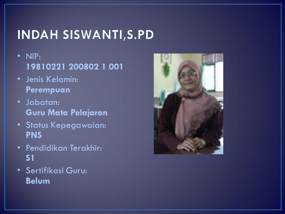 INDAH SISWANTI,S.PD NIP: 19810221 200802 1 001