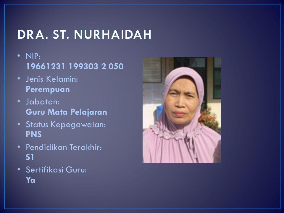 DRA. ST. NURHAIDAH NIP: 19661231 199303 2 050 Jenis Kelamin: Perempuan