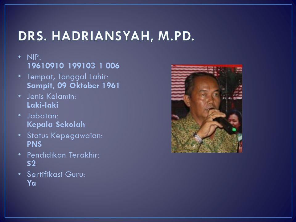 DRS. HADRIANSYAH, M.PD. NIP: 19610910 199103 1 006