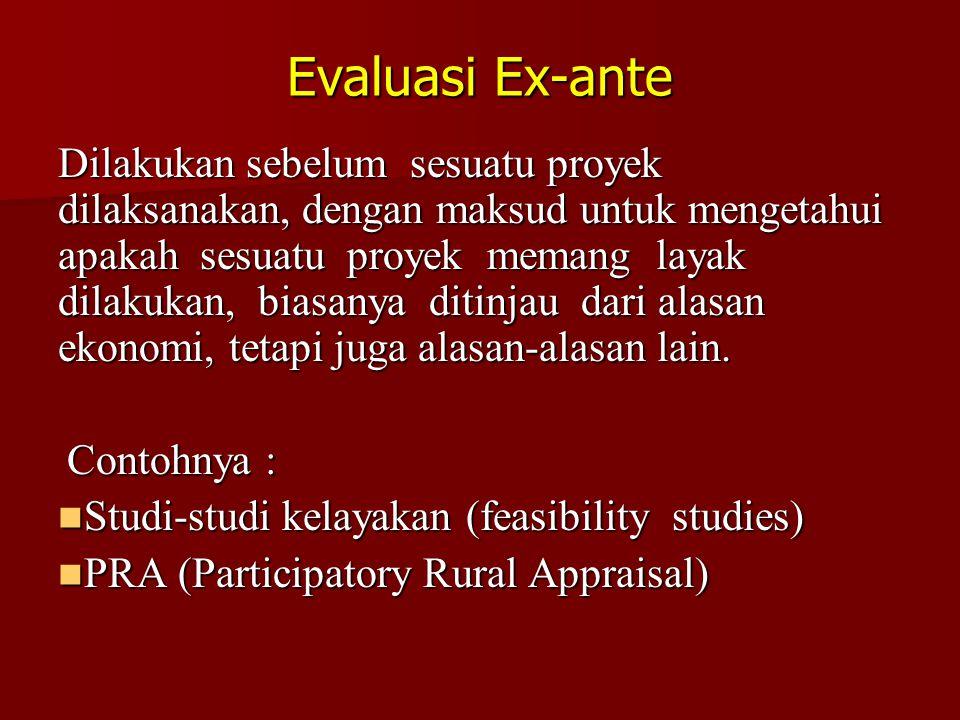 Evaluasi Ex-ante