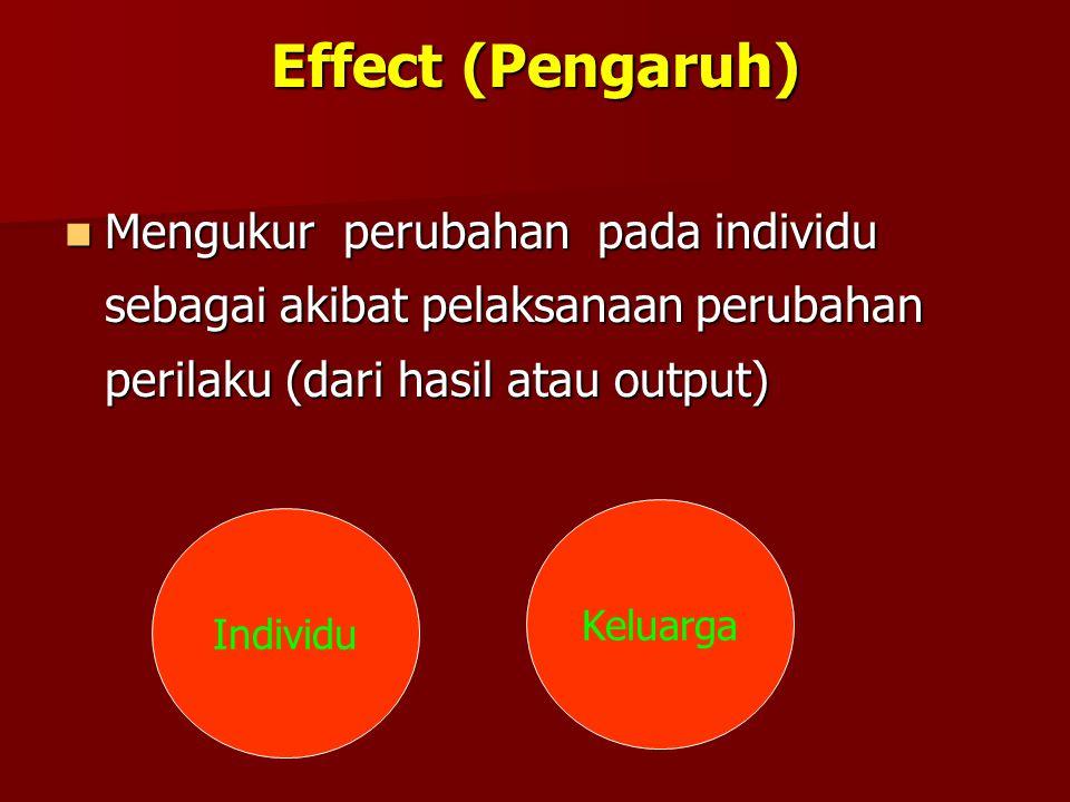 Effect (Pengaruh) Mengukur perubahan pada individu sebagai akibat pelaksanaan perubahan perilaku (dari hasil atau output)
