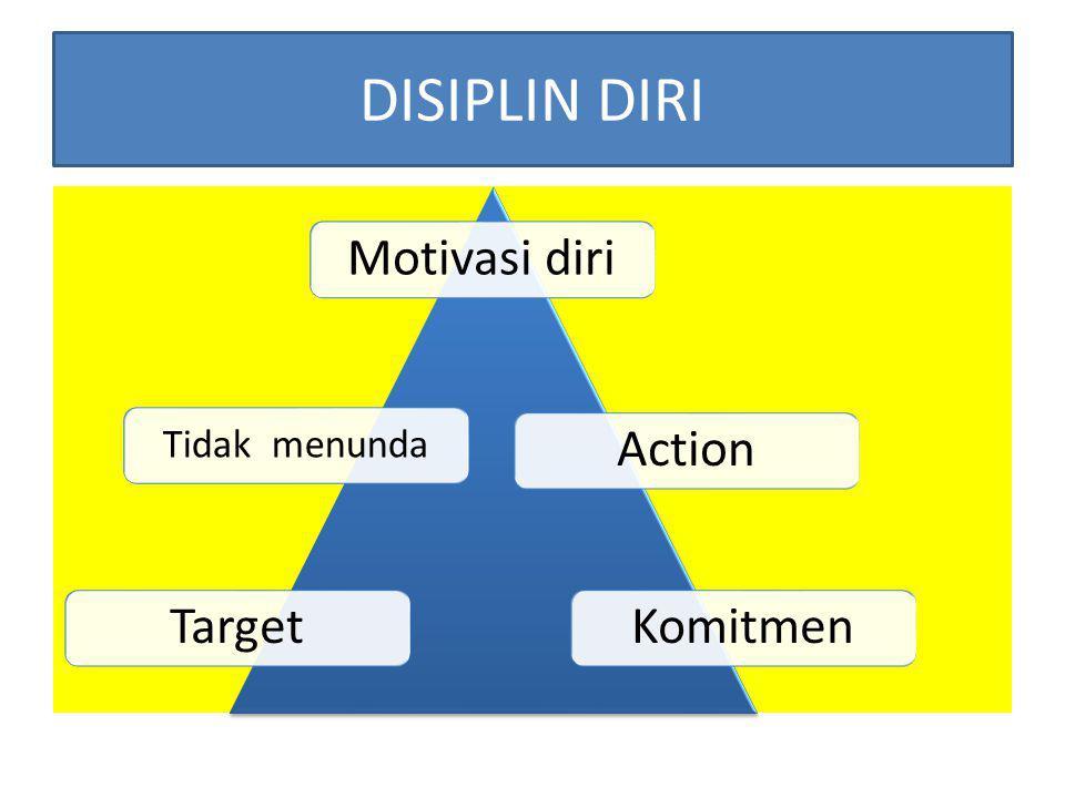 DISIPLIN DIRI Motivasi diri Tidak menunda Target Action Komitmen