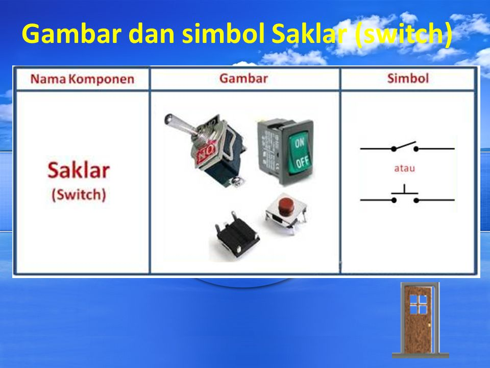 Gambar dan simbol Saklar (switch)