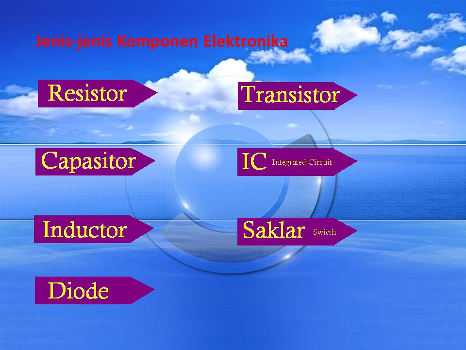 Jenis-jenis Komponen Elektronika