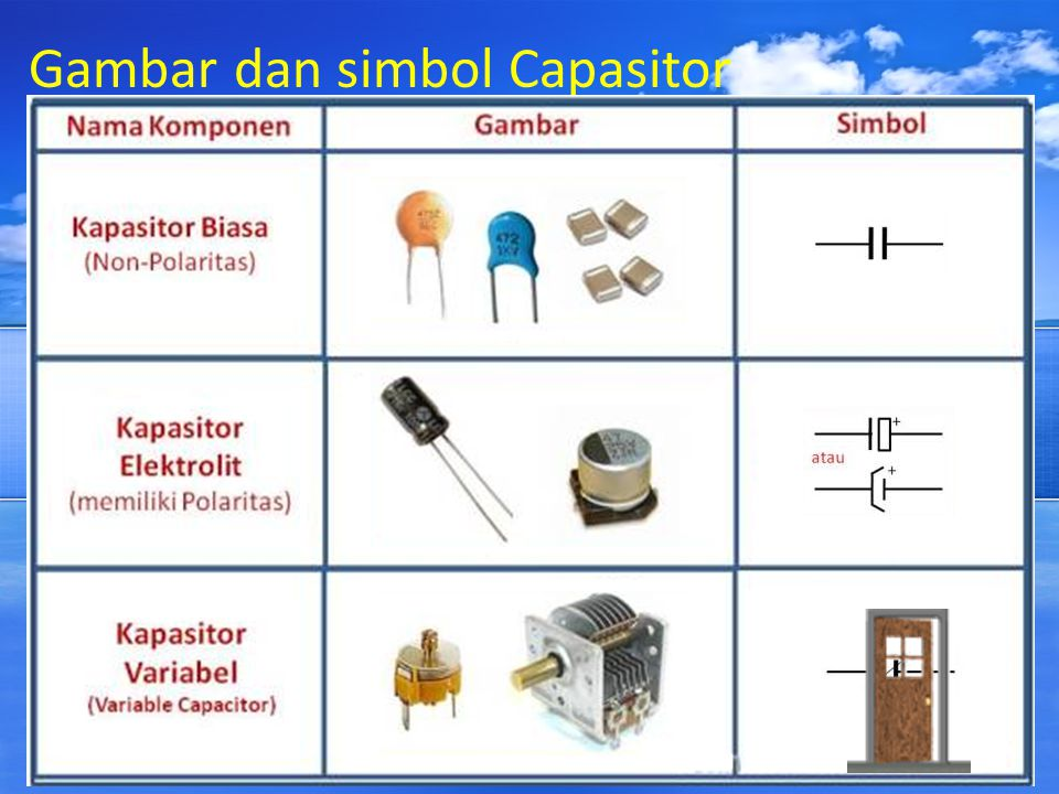 Gambar dan simbol Capasitor