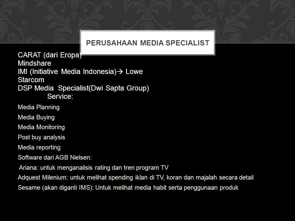 Perusahaan Media Specialist