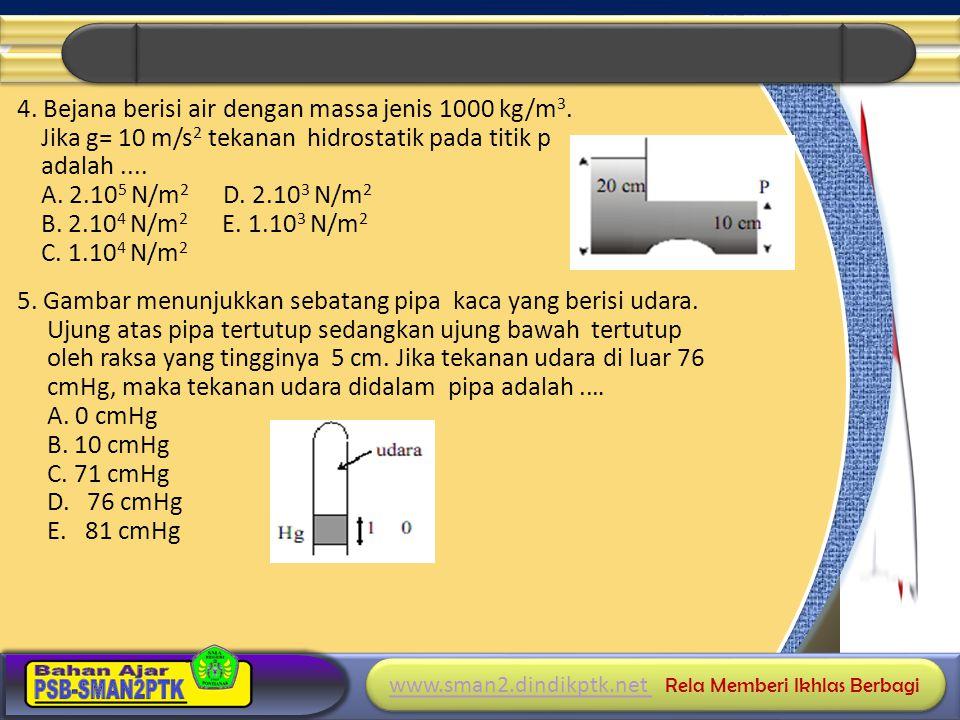 4. Bejana berisi air dengan massa jenis 1000 kg/m3