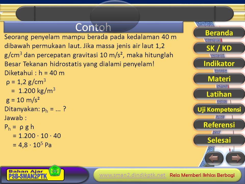 Contoh Beranda SK / KD Indikator Materi Latihan Referensi Selesai